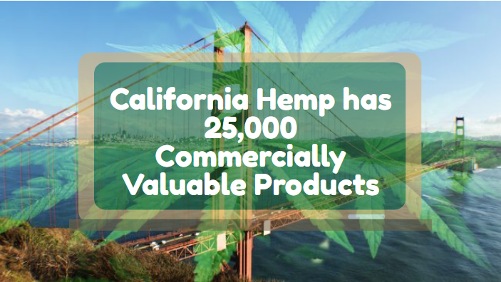 California Hemp has 25,000 Commercially Valuable Products